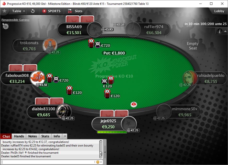 PokerStars: The Next Generation—Inside Aurora, the
