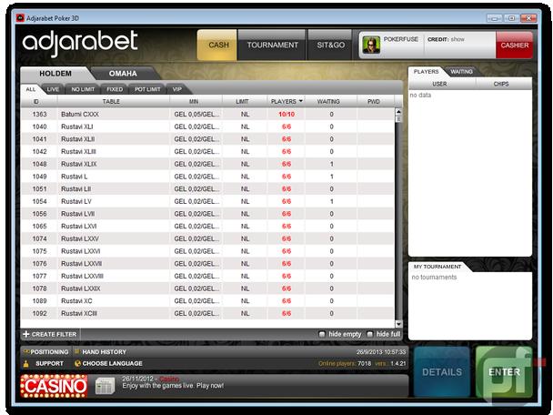 online poker room rankings