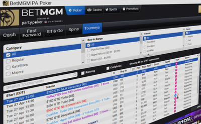 Breaking: Partypoker US Network to Debut in Pennsylvania with BetMGM Poker and Borgata Poker