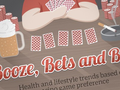 A study conducted by UK affiliate Jackpot.co.uk reports that online poker players have an average Body Mass Index (BMI) of 25 and 23% drink more than the UK recommended amount of alcohol per week.