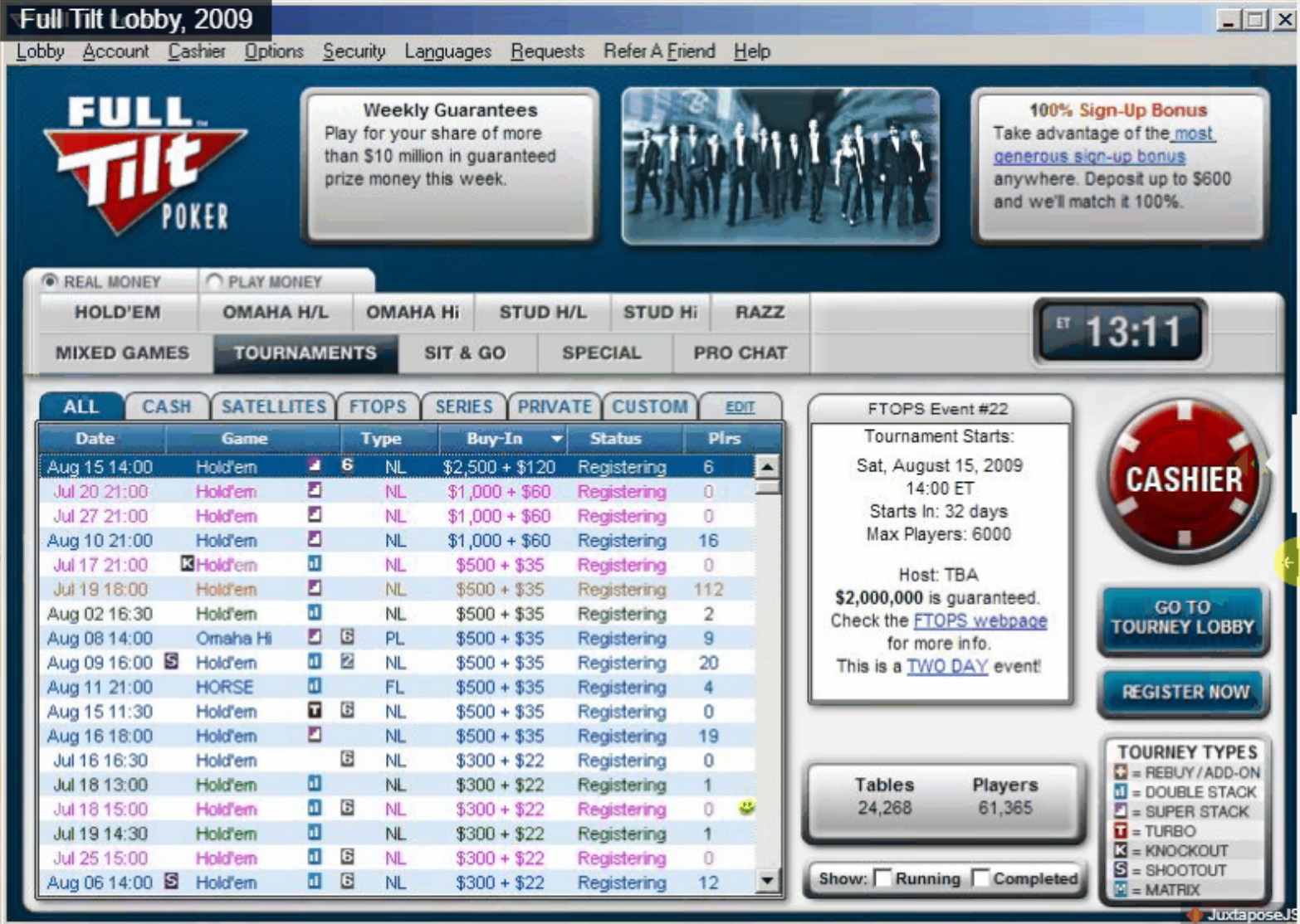 The Rise and Fall of Full Tilt Poker: How FTP Shaped the Online Poker Industry