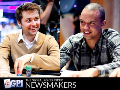 The Global Poker Index Newsmakers: February 10, 2014