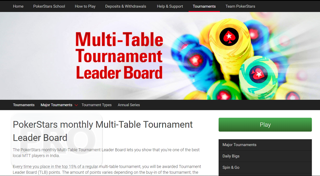 PokerStars Indian room will soon launch an MTT tournament leaderboard that will pay out 5 Lacs ($7065).