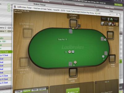 Denmark online poker