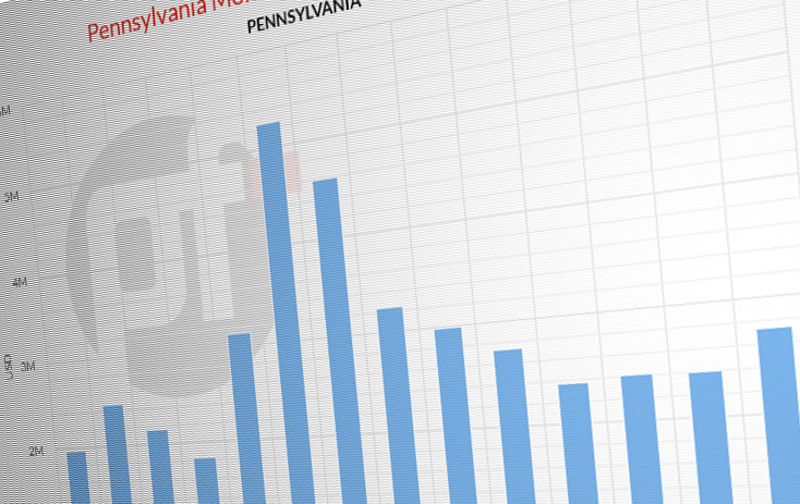 Pennsylvania Online Poker Revenue Generates Five Month High in December