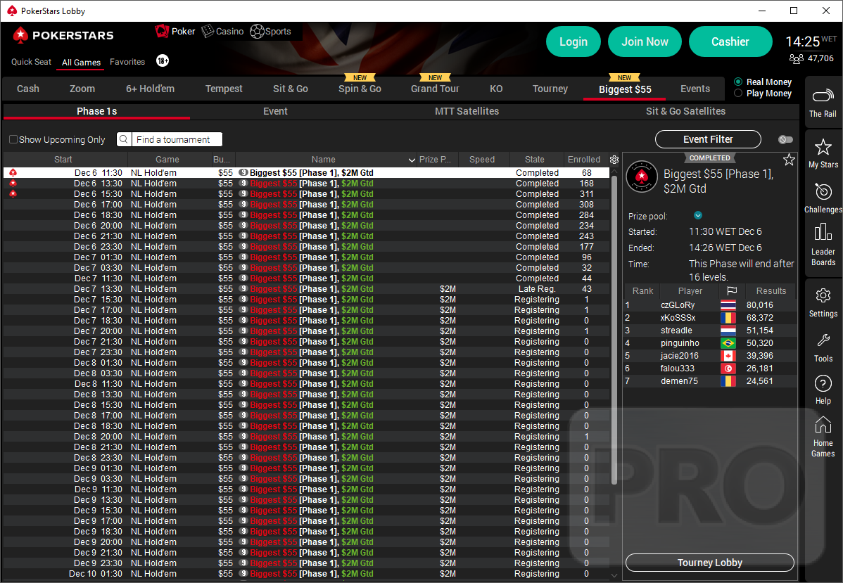 After Successful 2 5 Million Pko Sunday Million Pokerstars Schedules Another Huge 55 Phased Tournament Pokerfuse