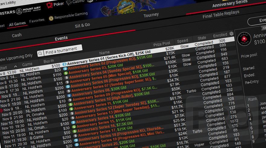 Pennsylvania Online Poker Revenue Starts 2021 Flat, Online Casino and Sports Post Record Highs