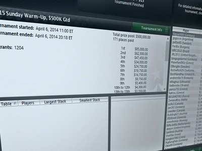 Results poker site