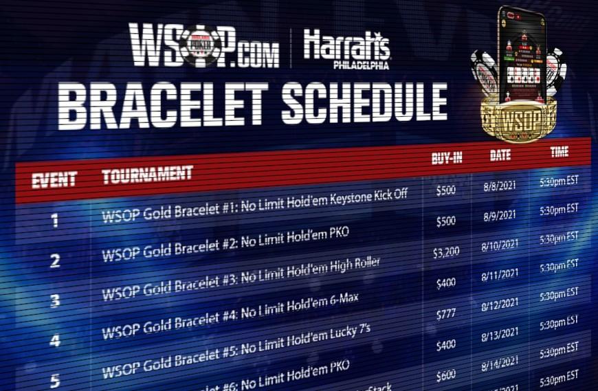 Pendapatan Poker Pennsylvania untuk Juli Didorong oleh Entri Pasar WSOP PA
